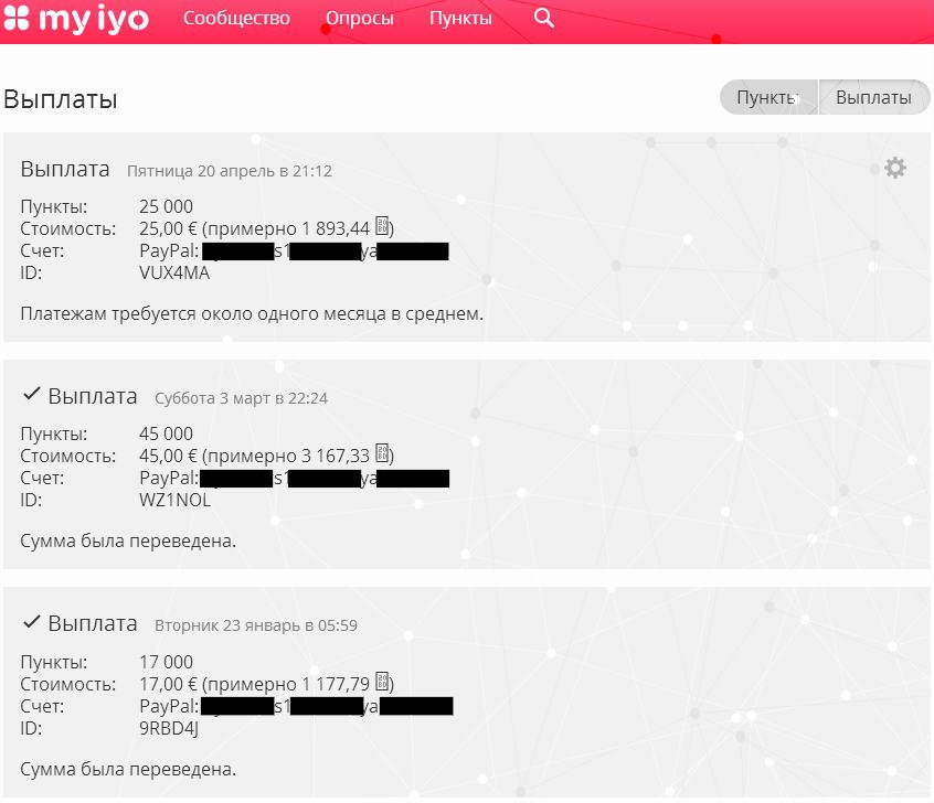 вывод денег с опросника Myiyo.com