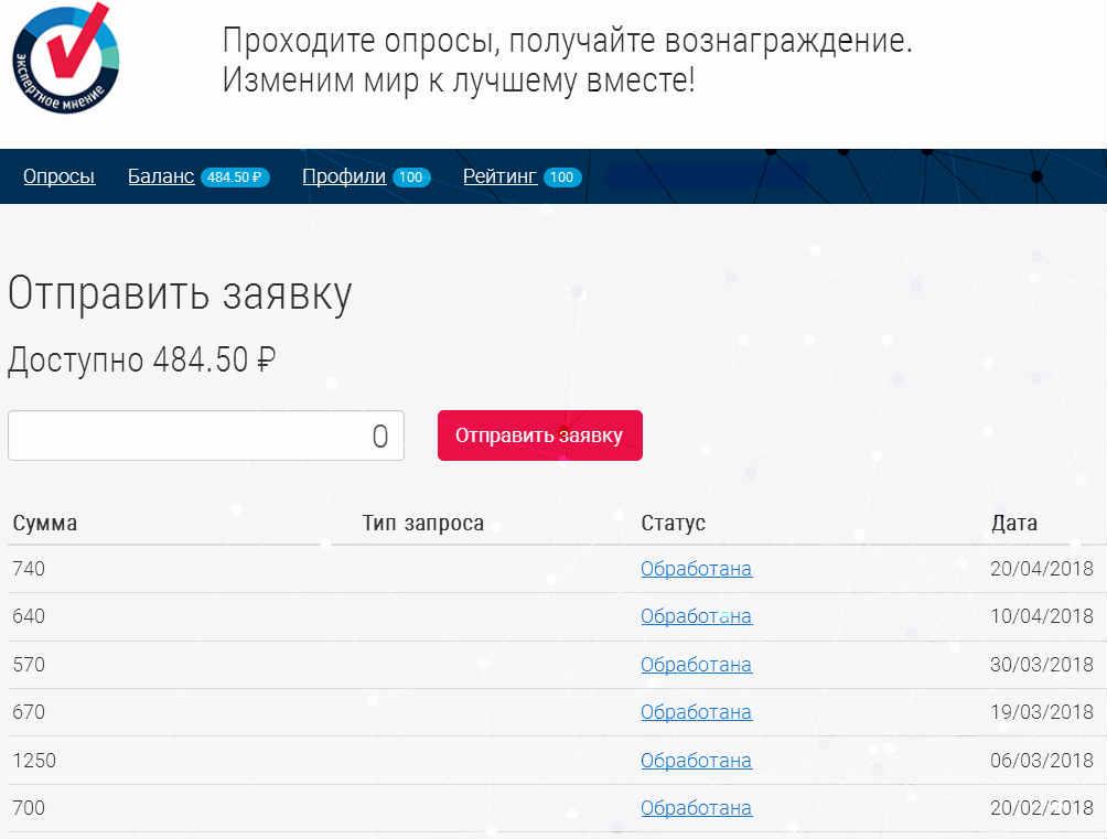 личный кабинет сайта expertnoemnenie.ru, размер заработка