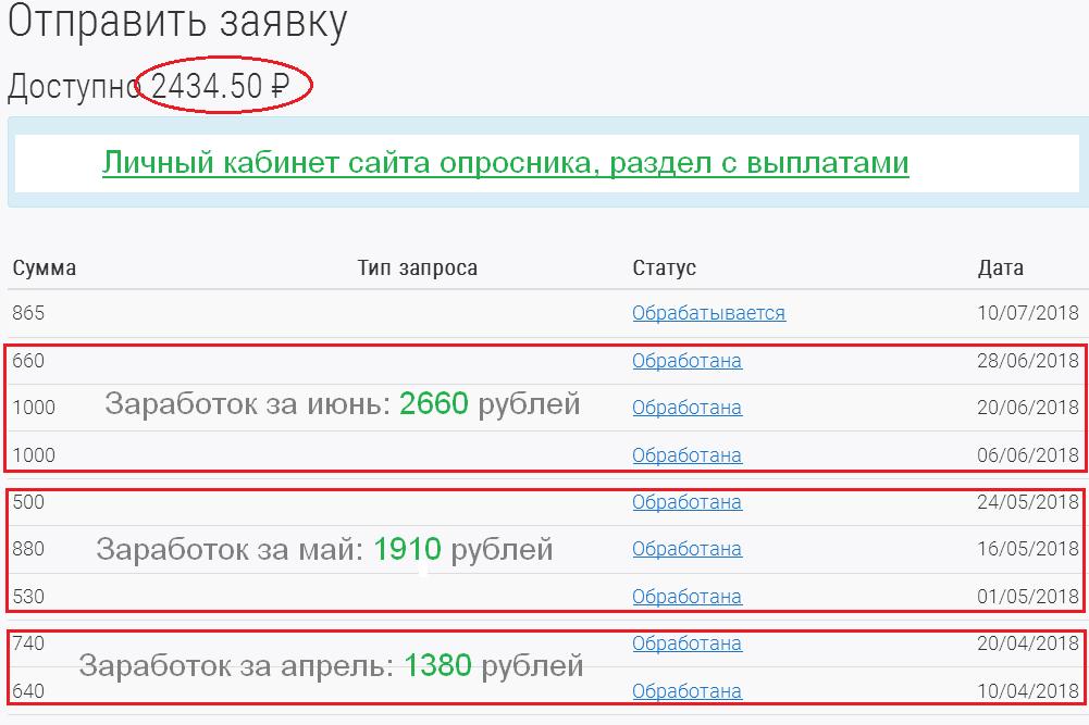 Сайт опрос за деньги отзывы